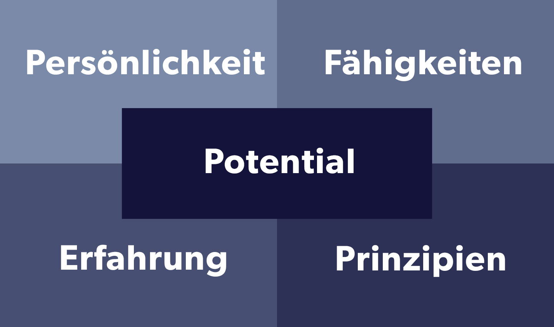 Coaching Potential